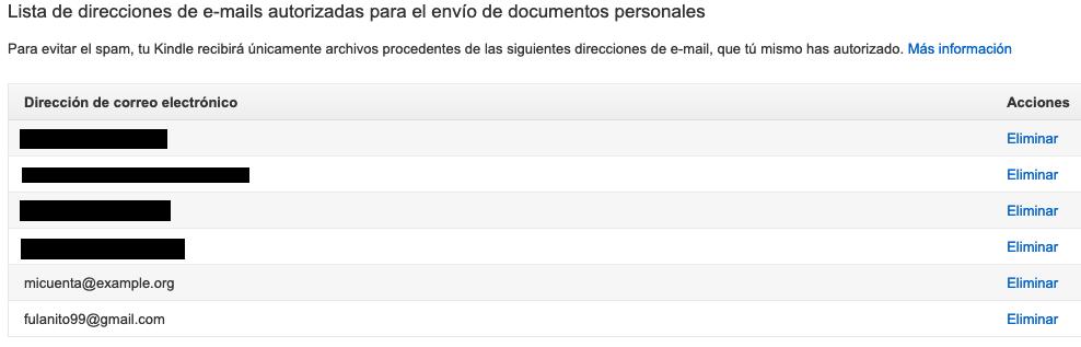 Listado de direcciones de e-mail autorizadas